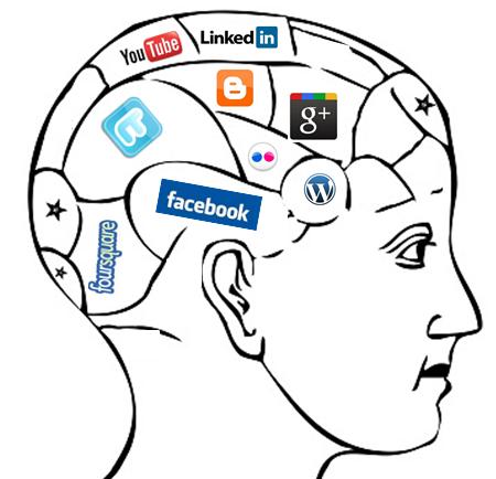 social network, ಸಾಮಾಜಿಕ ಜಾಲತಾಣ